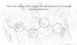 a english literature essay plan by emilie cooper on prezi the main source of jane eyre s interest is its story of imm