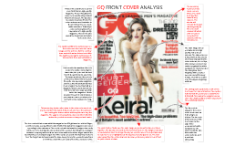 Copy of GQ Front Cover Analysis