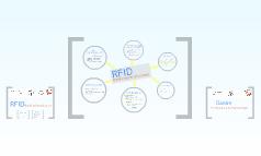 RFID Bankfachanalysator Zwischenpräsentation
