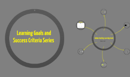 Copy of Copy of Learning Goals and Success Criteria Series