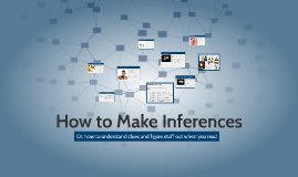 How to Make Inferences