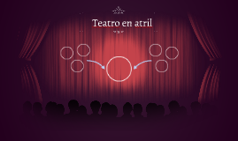 Teatro en atril
