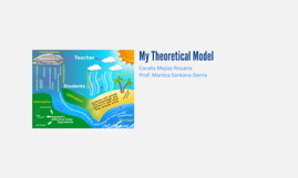 Presentation of Theoretical Model
