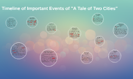 """Copy of Timeline of Important Events of """"A Tale of Two Cities"""
