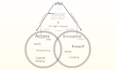 Trends in Public Policy: Creating a Framework for Biotechnology Innovation