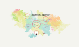 Creating a Process