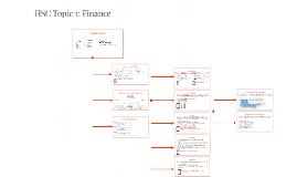 Copy of HSC Topic 1: Finance