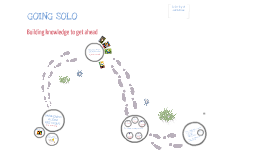 Copy of Copy of SOLO Taxonomy for Kids