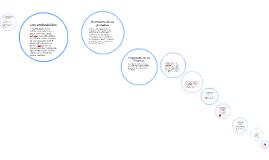 Composición y clasificación de las proteinas