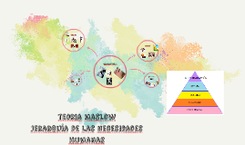 Copy of teoria maslow