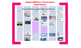 Responsibilities of Government Departments 2012