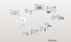 GUIÓN DE GESTIÓN EDUCATIVA
