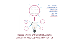Copy of Placebo Effects of Marketing Actions: