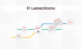Info Lamarck