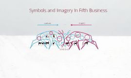 Fifthe Business Presentation: English