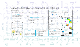 Copy of 보로노이 다이어그램(Voronoi Diagram)에 대한 심층적 탐구