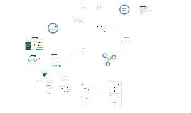 Copy of Proyecto Práctica Empresarial