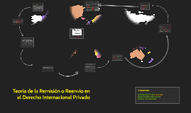 Copy of Teoría de la Remisión o Reenvío en el Derecho Internacional