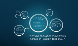 Why did opposition to the tsarist regime increase between 1881-1904?