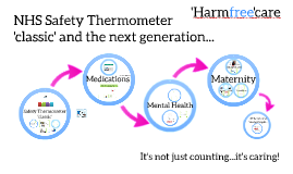 Next Generation Safety Thermometers Open and Honest Care