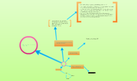 Copy of Salud y desarrollo