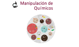 Copy of Manipulación de Químicos
