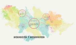 Copy of menarquía y menopausia