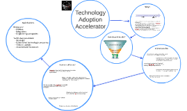 Technology Adoption Accelerator
