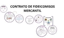 Copy of CONTRATO DE FIDEICOMISOS MERCANTIL