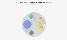 ASEAN ECONOMIC COMMUNITY  (AEC) and Labour Migration rate
