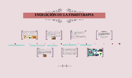 Copy of EVOLUCION DE LA FISIOTERAPIA