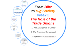 Blitz The Role of Trade Unions