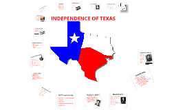 Copy of Independence for Texas