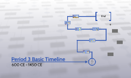 Period 3 Basic Timeline