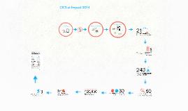 CICS at Impact 2014