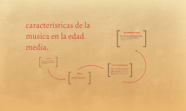 Copy of características de la musica en la edad media.
