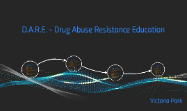 Drug Abuse Resistance Education