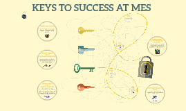 Key Components to making MES Successful
