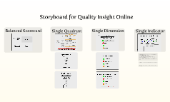 Storyboard for Quality Insight Online
