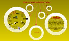 Copy of Native American Beliefs