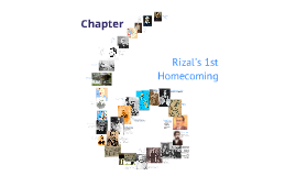 Copy of Chapter 6 Rizal's First Homecoming (1887-1888)