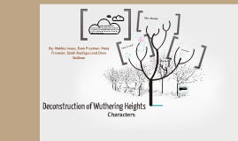 an analysis of the setting and characters in wuthering heights