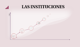 Copy of Copy of LAS INSTITUCIONES