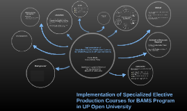 Implementation of Specialized Elective Production Courses