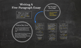 Copy of Writing a Five-Paragraph Essay
