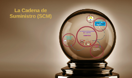 Copy of Cadena de Suministro