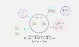 Works Of Mercy Graphic Organizer: To Kill A Mockingbird