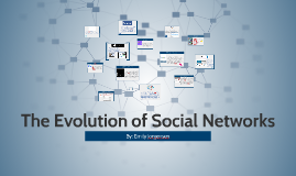Copy of The Evolution of Social Media