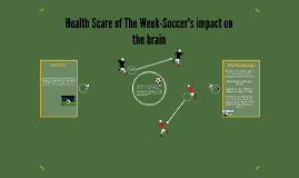 Health Scare of The Week-Soccer's impact on the brain