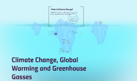 Climate Change, Global Warming and Greenhouse Gasses
